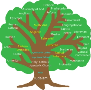 tree_of_christianity